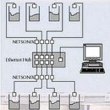 Sreyes-Med.-Niv.-Conex-Ethernet