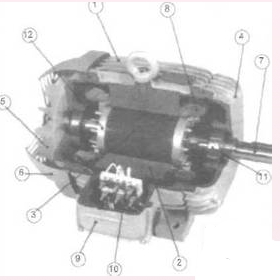 motor-monofasico-22336